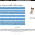 Vet For Pet KisállatSzakrendelő